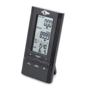 Ecosavers energiemeter